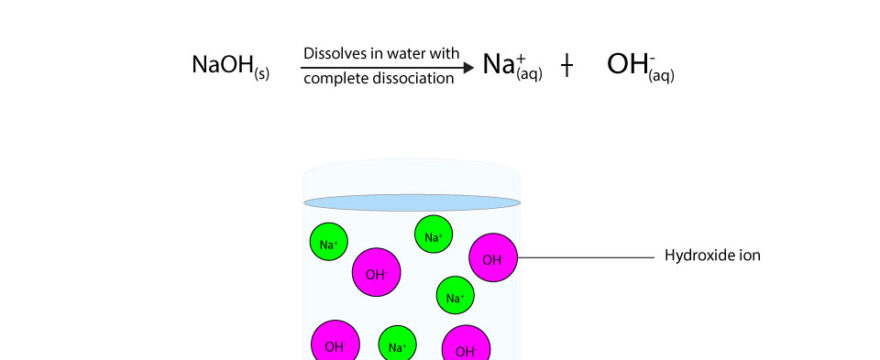 Why's sodium hydroxide a strong base, while ammonia a weak